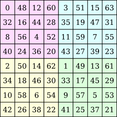 4×4 Bayer matrix